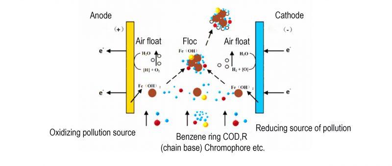 schematic diagram_pic